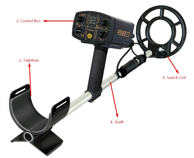 Stabilizer is also a part of a metal detector.