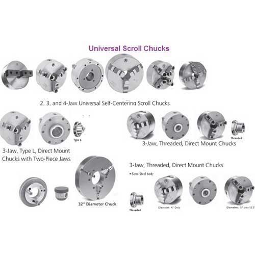 lathe chuck mounting plate